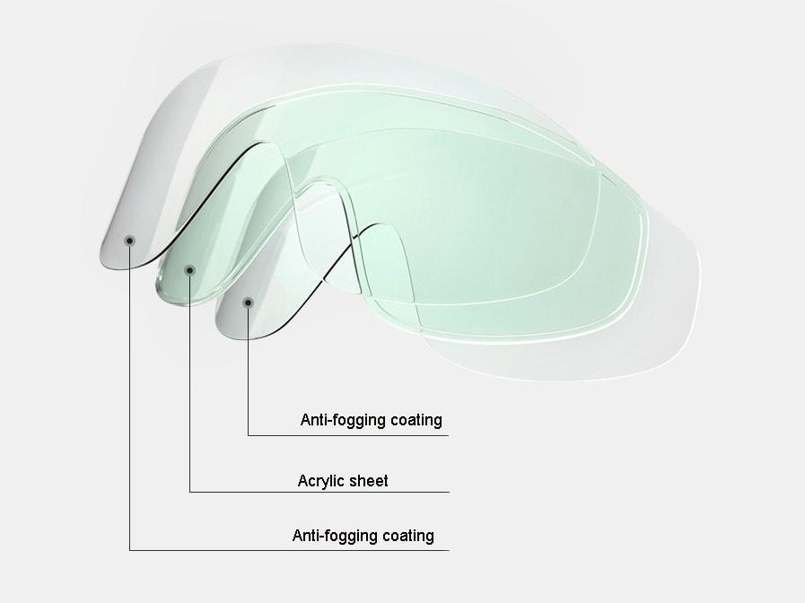 Plexiglass anti buée