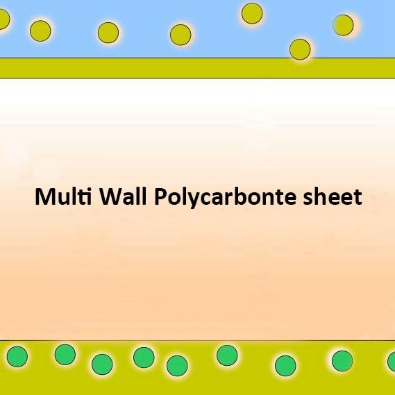 revêtement du polycarbonate alvéolaire multi-paroi