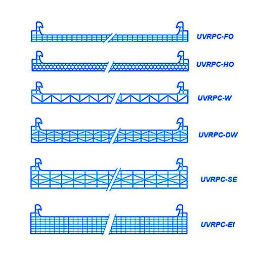 Profile de la plaque de toiture polycarbonate