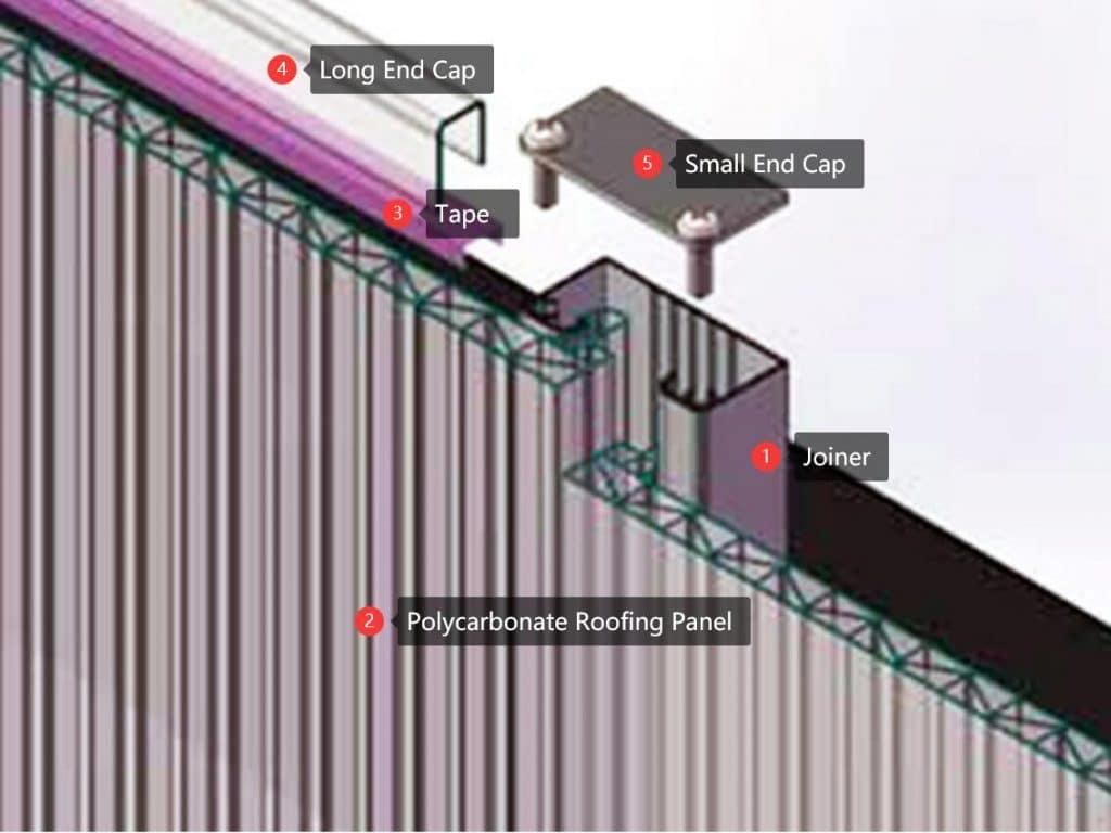 Installer la toiture polycarbonate