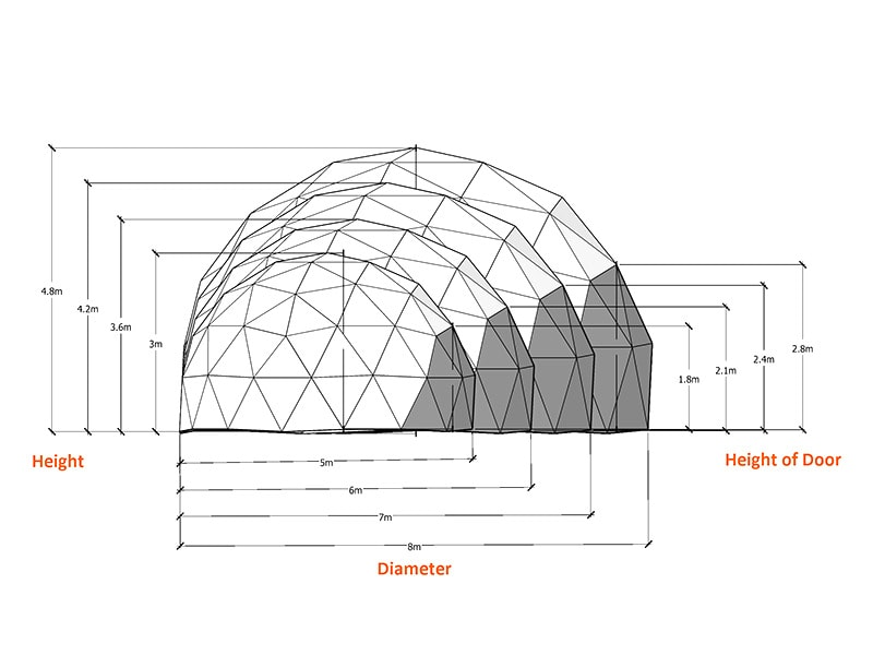 Dôme géodésique sur mesure