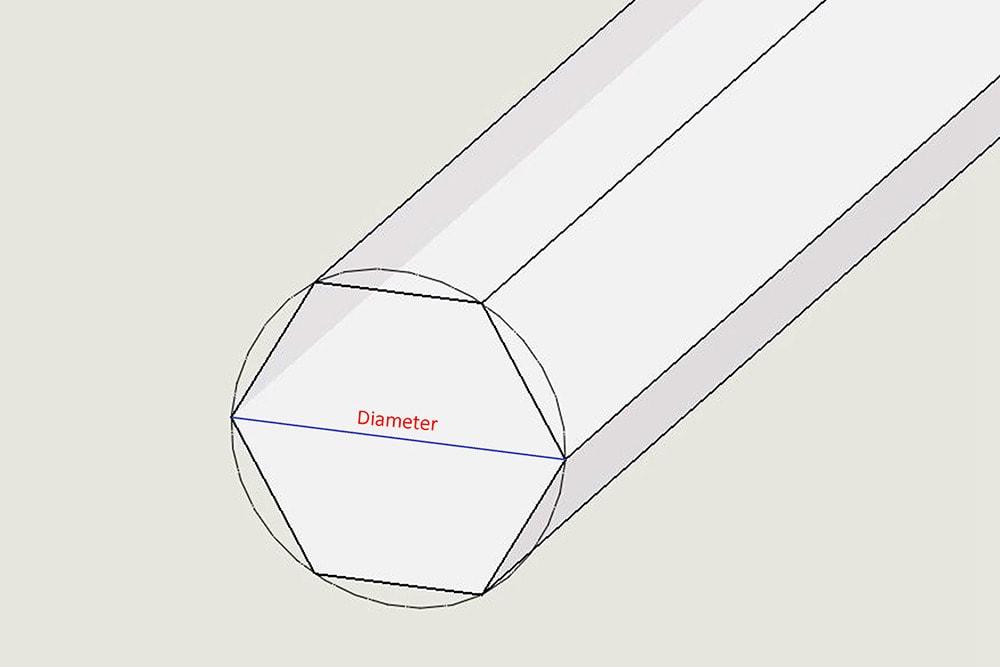 Diamètre de la barre acrylique hexagonale