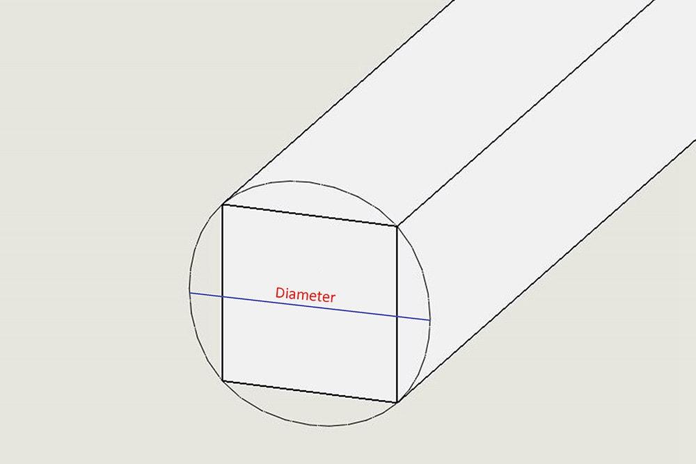 Diamètre de la barre acrylique carée