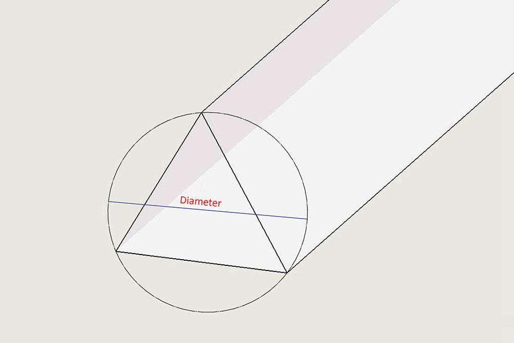 Diamètre de la barre acrylique triangulaire
