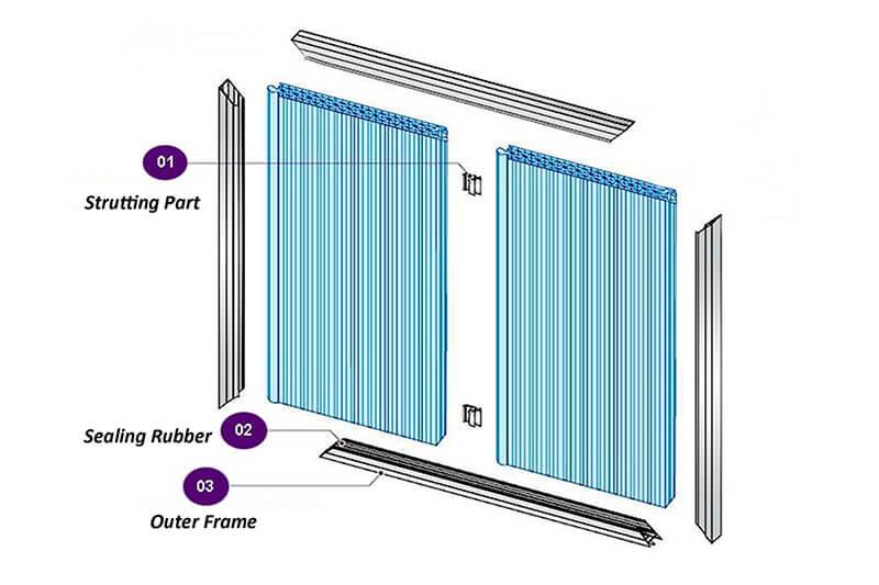 Accessoires de façade Polycarbonate